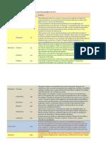1_escala_geologica_eventos.pdf