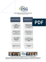 DSG Accommodations Checklist.pdf