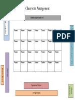 classroom arrangment - blacklick