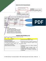 Resumen Bases Datos y Normalización