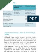 PIB Y PROPENSIÓN MARGINAL
