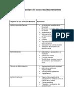Los_organos_sociales_de_las_sociedades_m.docx