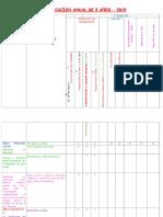 PLANIFICACION ANUAL DE  LAS 3 EDADES (1).docx