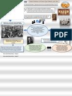 Teoria de Las Organizaciones Infografia - 3er Semestre