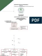 TUGAS FARMAKOLOGI NEURO INTANIA PERTIWI (Algoritma Nyeri dan Nyeri Kepala).doc