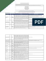 Lista de Verificación ISO9001