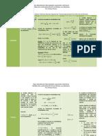 Resumen de Distribucion Uniforme, Normal, Exponencial y Teorema