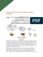 o Que Você Precisa Saber Sobre Madeira, Fumaça e Combustão