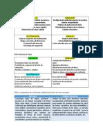Matriz FODA Mineria de Datos y Big Data.pdf