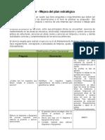 Taller Mejora del plan estratégico AA4.doc
