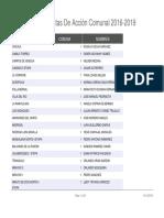 Presidentes de Juntas de Acci n Comunal 2016-2019