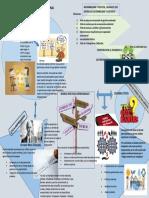 infografia Etica.pdf