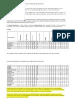 19 01 09 Estrategias Informe Valarezo