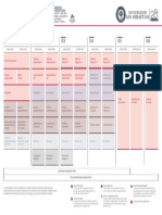 Malla Arquitectura Web