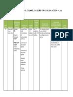 sccurriculumactionplan template