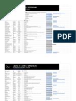 Elite_ Dangerous - Engineering Material Location List - Material Finder (ENG)