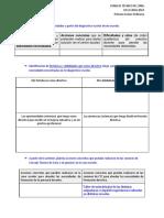 Identificación de necesidades a partir del diagnóstico escolar de mi escuela.docx