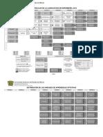Mapa de UAEMEX
