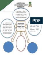 Psicoterapia Sistemica.docx