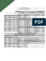 Perhitungan Gk Formula A