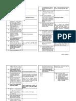 QUIZ_5-corrected.pdf