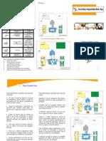 Panfleto Plano de Evacuação Funcionários 2011