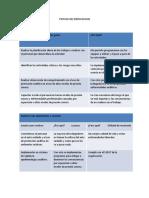 FICHAS DE DERIVACION DANIEL.docx