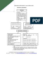 Brote de Difteria 2016 Profilaxis y Tratamiento