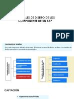 Tema 8 Qdiseño Componentes y Almacenamiento S2-2018