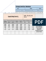 Kt Factor Calculation