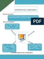 temas inicio computación.pdf
