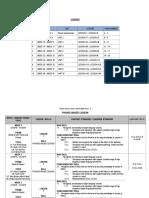 Yearly Scheme of Work Year CEFR 1 2019