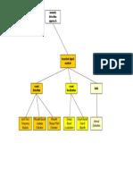 5. anomalies - transient signal analysis.pdf