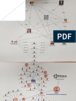 New diagrams from Malacañang