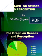 Lecture 8 Pie Graph on Senses and Perception Riza