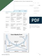_cost of Quality Curve_ _QA vs QC 1_ _QA vs QC_ _Comparison Chart_ - Imgur