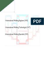 International Welding Engineer