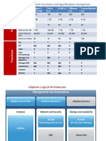 Virtualization Platform Functions and Specifications Comparison