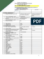 Cmo 31 revice kitchen laboratories.docx new.1.docx