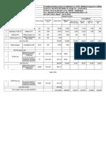 SRSP - ADWSP-Adilabad district   Target Vs Achieved 30 th Dec-16 - Copy (3).xlsx