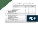 Lista Temelor Şi Testelor Ex.stat Pediatrie 2017.Doc
