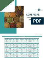 Trade Nivesh Agri Picks | Agri Reports