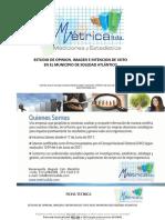 Opinión, imagen e intención de voto en Soledad, Atlántico