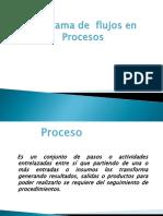 Diagrama de Flujo en Procesos