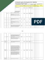 DAT3.2-0546-001-03 Rev0 Listado de Requisitos Legales y Otros Requisitos SYSO