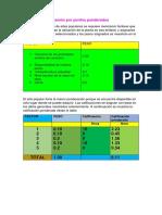 Método de localización por puntos ponderados.docx