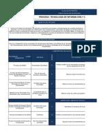 Proceso Tecnologia de Informacion y Comunicacion 1