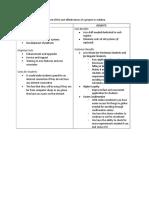 Economic feasibility.docx