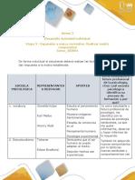 Anexo 2 - Etapa 3_LidaHernandez_HistoriaPsicologia