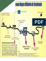 mapa de ruta al distrito de Yarabamba Arequipa